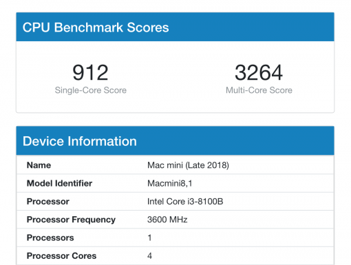 Geekbench Intel Mac mini