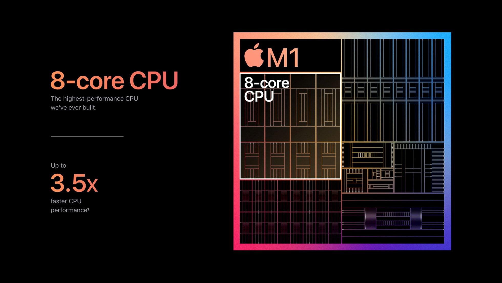 Apple m1 chip 8 core cpu chart 11102020