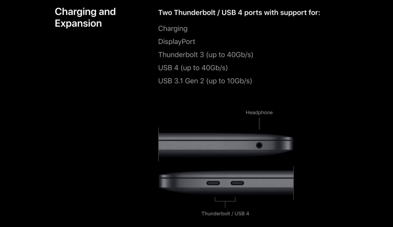 M1 Macs unterstützen kein 40 Gbit/s USB4. Oder doch?