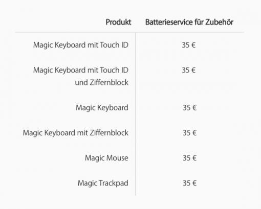 Preis Akkuwechsel Apple Tastatur