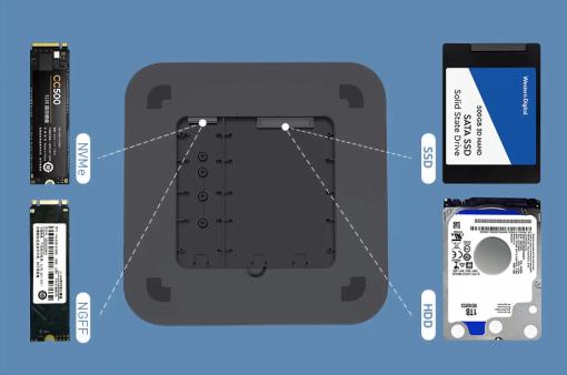 Mac mini hub dual SSD