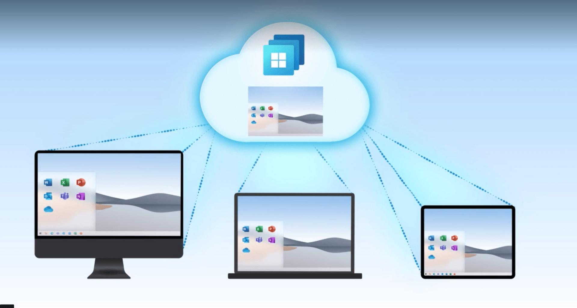 Windows 365 in the Cloud