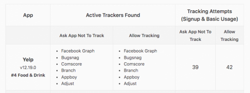 iPhone App Tracking